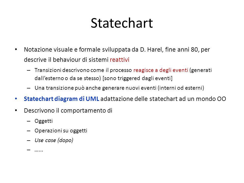Statechart Notazione visuale e formale sviluppata da D.