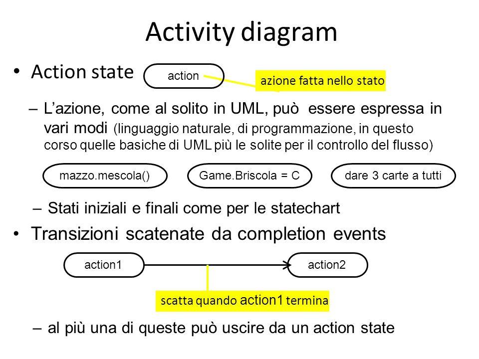 azione fatta nello stato Activity diagram Action state action –L'azione, come al solito in UML, può essere espressa in vari modi (linguaggio naturale, di programmazione, in questo corso quelle basiche di UML più le solite per il controllo del flusso) mazzo.mescola()Game.Briscola = Cdare 3 carte a tutti –Stati iniziali e finali come per le statechart Transizioni scatenate da completion events action1action2 scatta quando action1 termina –al più una di queste può uscire da un action state