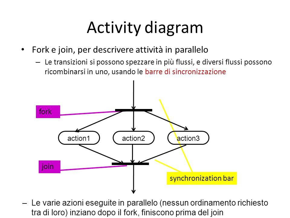 forkjoin synchronization bar Activity diagram Fork e join, per descrivere attività in parallelo – Le transizioni si possono spezzare in più flussi, e diversi flussi possono ricombinarsi in uno, usando le barre di sincronizzazione action1action3action2 –Le varie azioni eseguite in parallelo (nessun ordinamento richiesto tra di loro) inziano dopo il fork, finiscono prima del join
