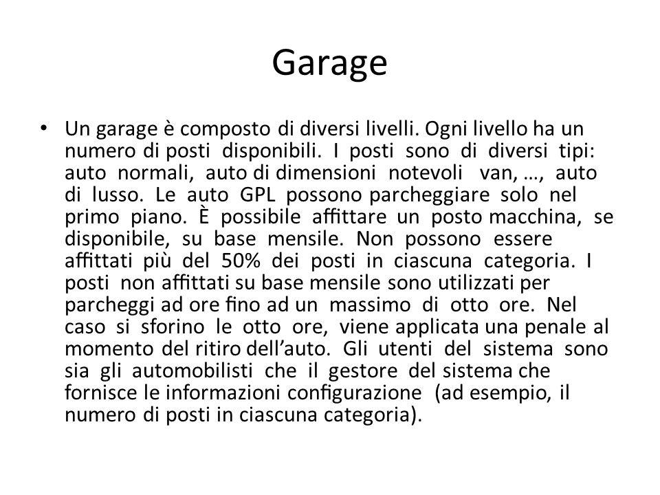Garage Un garage è composto di diversi livelli.Ogni livello ha un numero di posti disponibili.