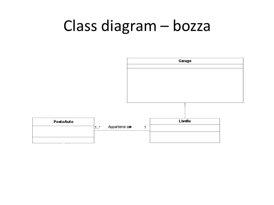 Class diagram – bozza