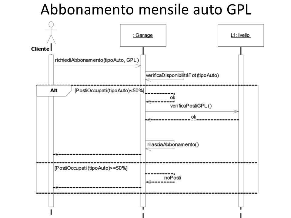 Abbonamento mensile auto GPL