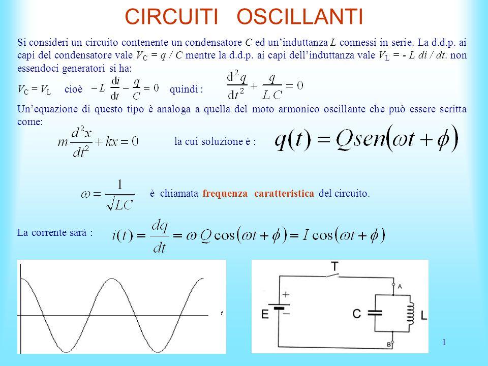 1 CIRCUITI OSCILLANTI Si consideri un circuito contenente un condensatore C ed un'induttanza L connessi in serie. La d.d.p. ai capi del condensatore v