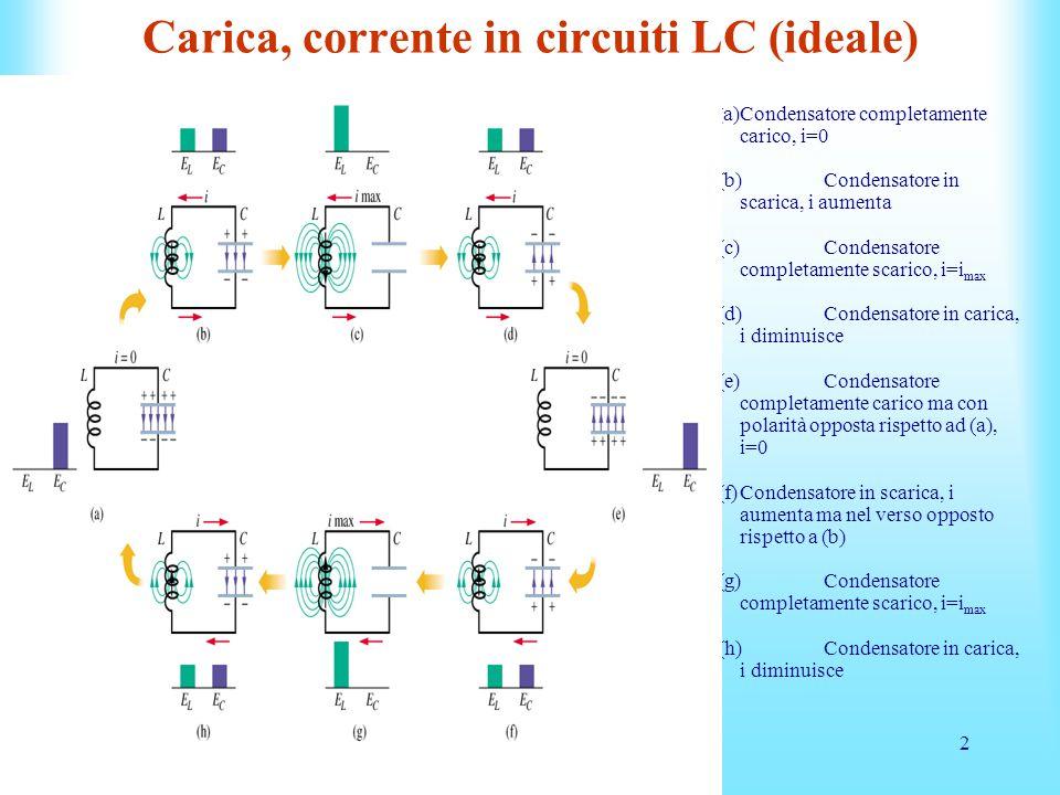 2 Carica, corrente in circuiti LC (ideale) ( a)Condensatore completamente carico, i=0 (b)Condensatore in scarica, i aumenta (c)Condensatore completamente scarico, i=i max (d)Condensatore in carica, i diminuisce (e)Condensatore completamente carico ma con polarità opposta rispetto ad (a), i=0 (f)Condensatore in scarica, i aumenta ma nel verso opposto rispetto a (b) (g)Condensatore completamente scarico, i=i max (h)Condensatore in carica, i diminuisce