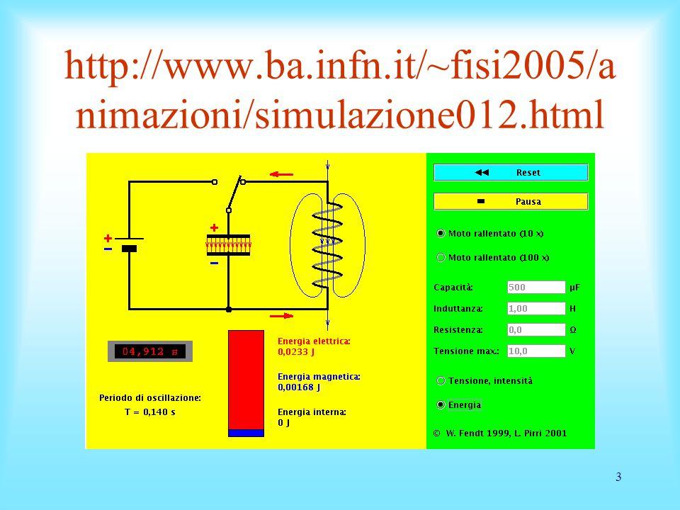 http://www.ba.infn.it/~fisi2005/a nimazioni/simulazione012.html 3