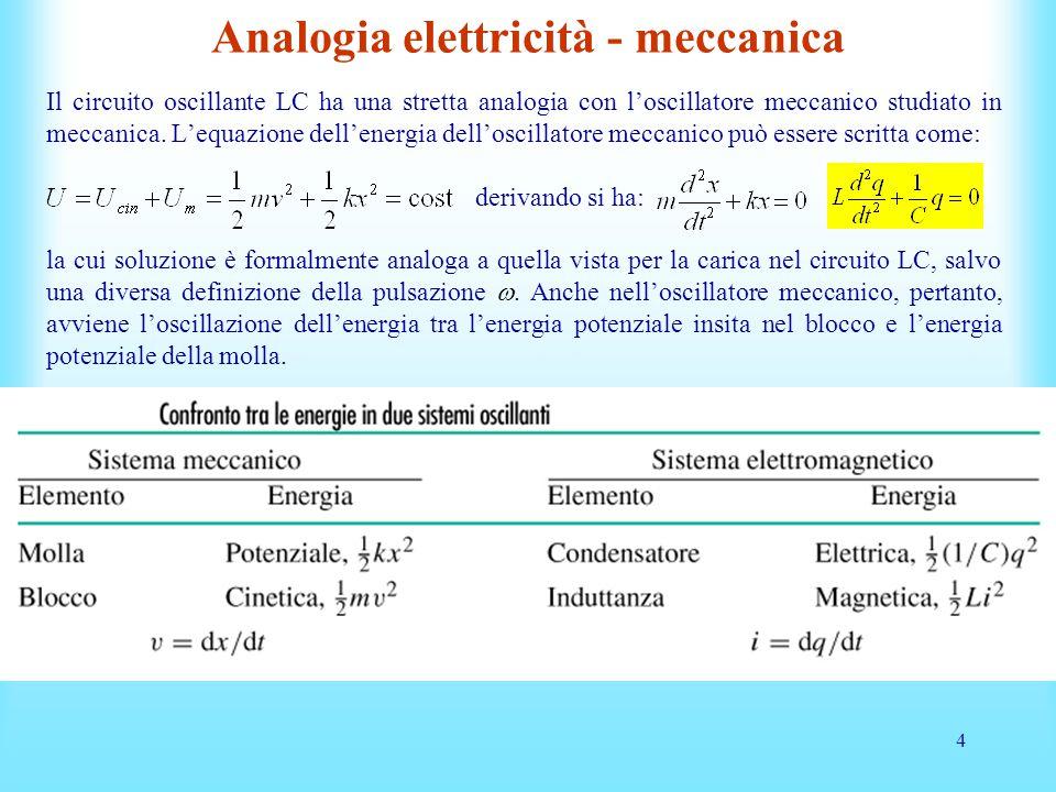 4 Analogia elettricità - meccanica Il circuito oscillante LC ha una stretta analogia con l'oscillatore meccanico studiato in meccanica. L'equazione de