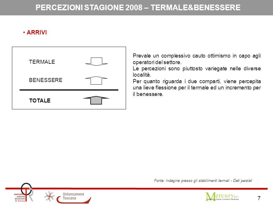 7 PERCEZIONI STAGIONE 2008 – TERMALE&BENESSERE BENESSERE TERMALE TOTALE Prevale un complessivo cauto ottimismo in capo agli operatori del settore. Le