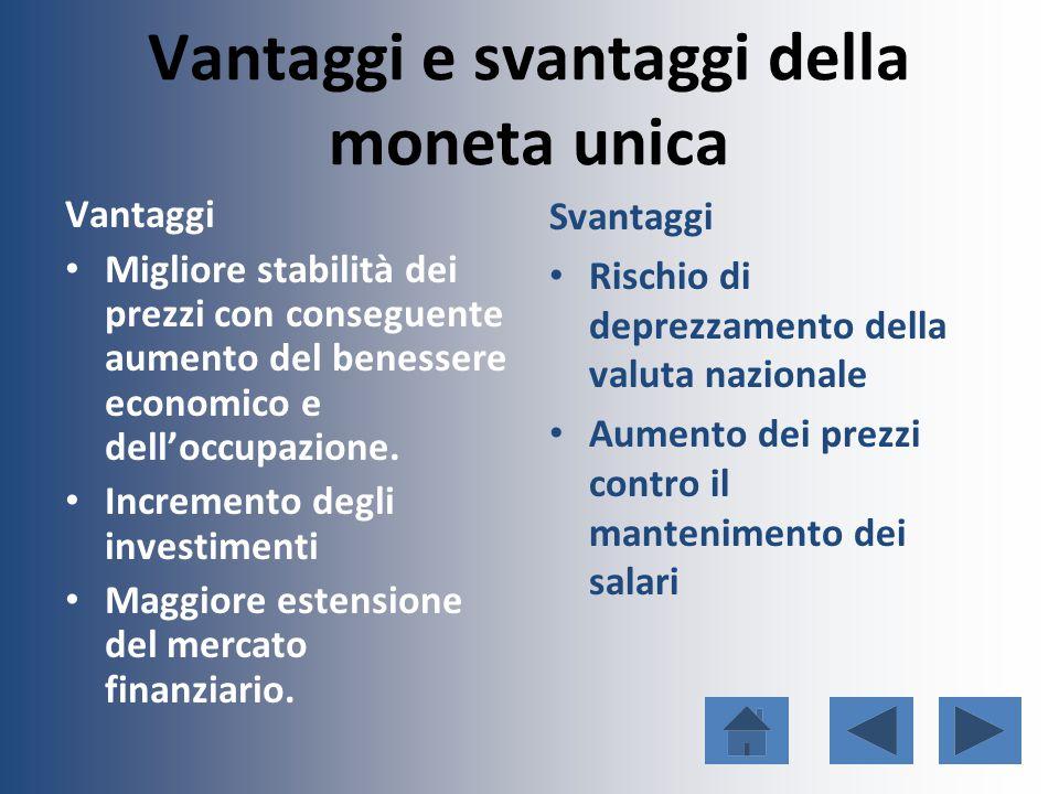 Vantaggi e svantaggi della moneta unica Vantaggi Migliore stabilità dei prezzi con conseguente aumento del benessere economico e dell'occupazione. Inc