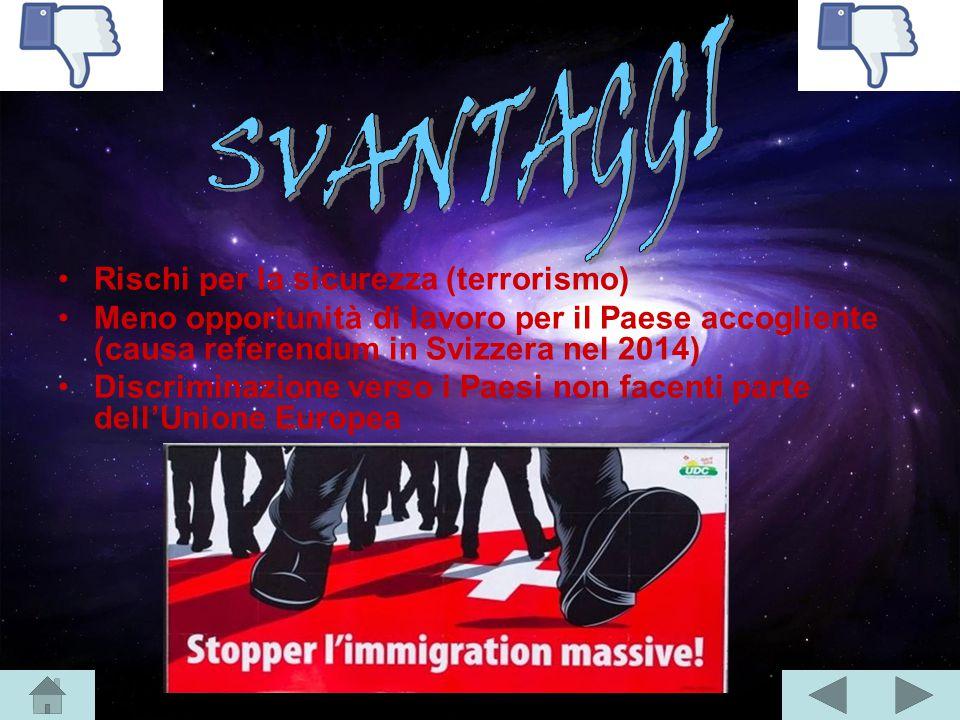 Rischi per la sicurezza (terrorismo) Meno opportunità di lavoro per il Paese accogliente (causa referendum in Svizzera nel 2014) Discriminazione verso