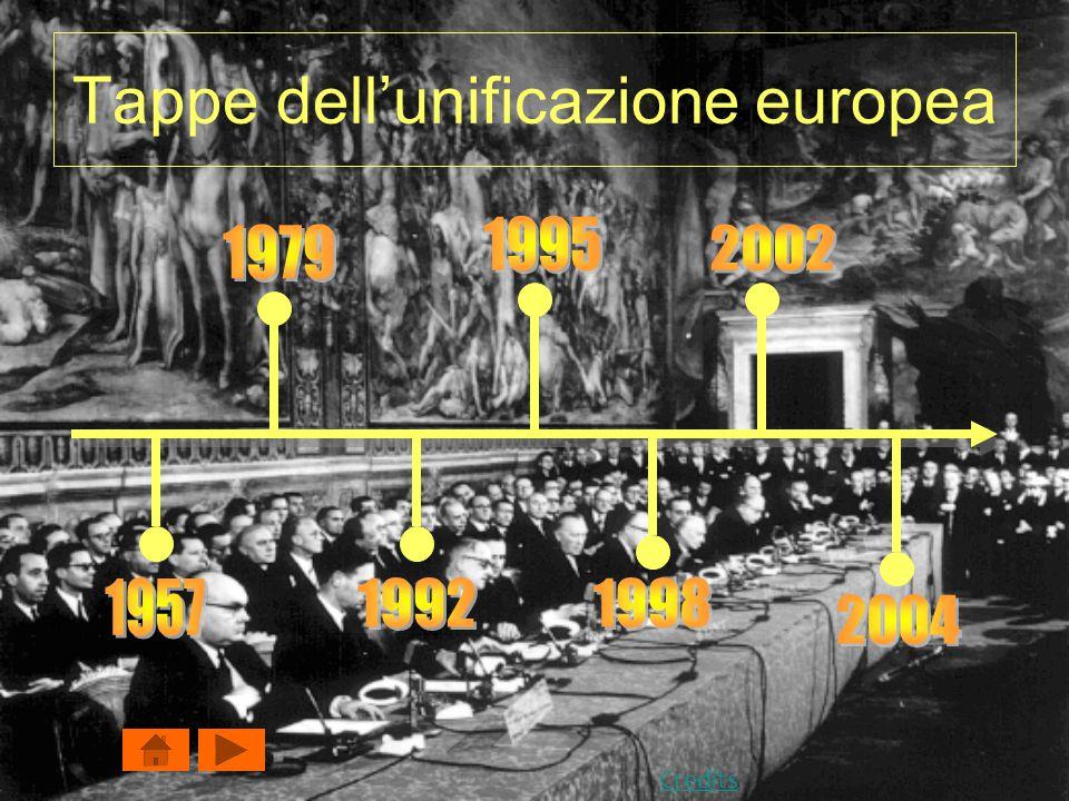Tappe dell'unificazione europea Credits