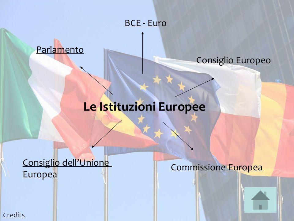 Le Istituzioni Europee Parlamento Commissione Europea Consiglio Europeo BCE - Euro Consiglio dell'Unione Europea Credits