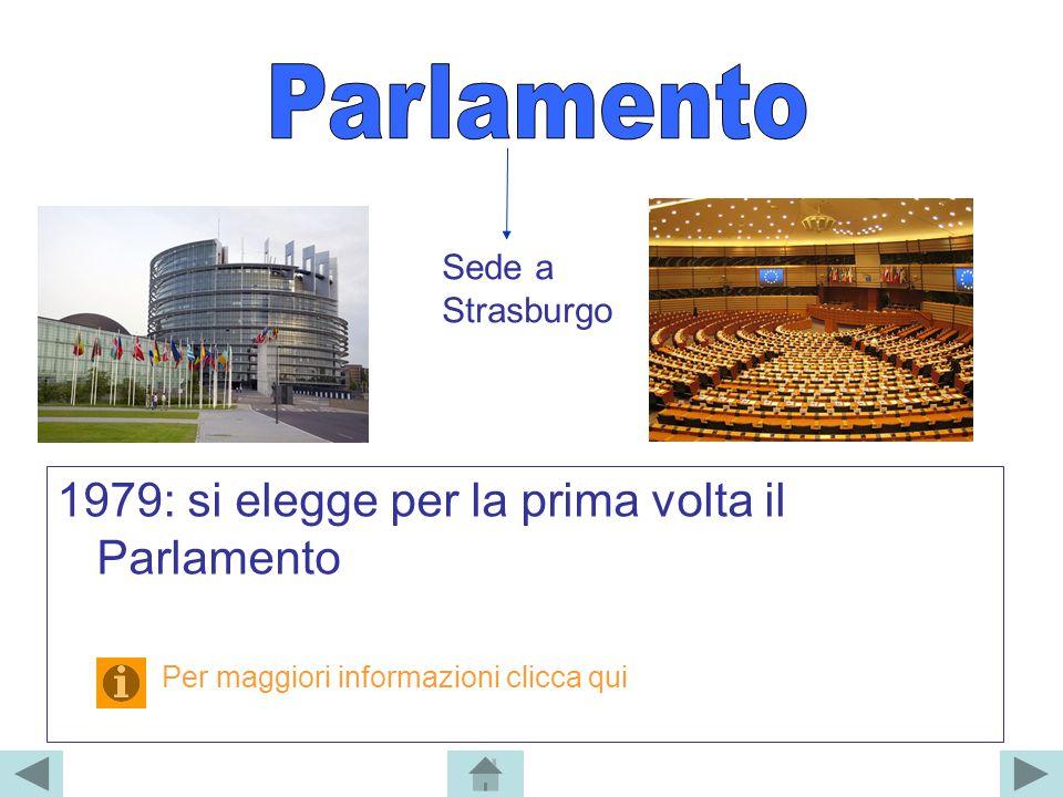 1979: si elegge per la prima volta il Parlamento Per maggiori informazioni clicca qui Sede a Strasburgo
