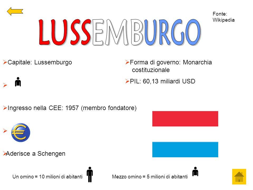  Capitale: Lussemburgo   Ingresso nella CEE: 1957 (membro fondatore)   Aderisce a Schengen  Forma di governo: Monarchia costituzionale  PIL: 60