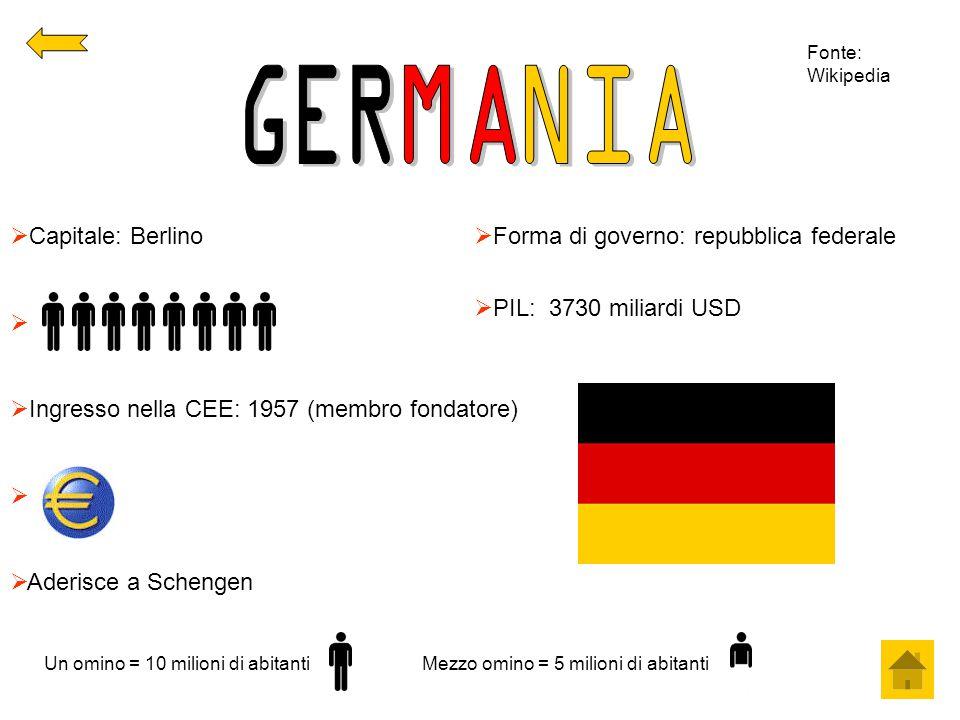  Capitale: Berlino   Ingresso nella CEE: 1957 (membro fondatore)   Aderisce a Schengen  Forma di governo: repubblica federale  PIL: 3730 miliar