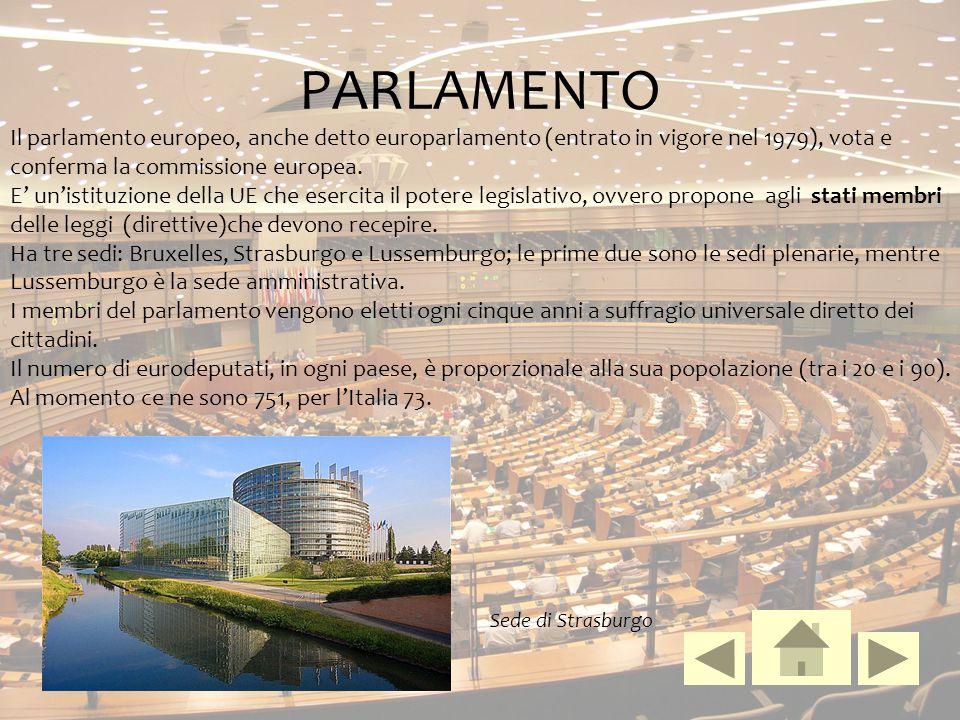PARLAMENTO Il parlamento europeo, anche detto europarlamento (entrato in vigore nel 1979), vota e conferma la commissione europea. E' un'istituzione d