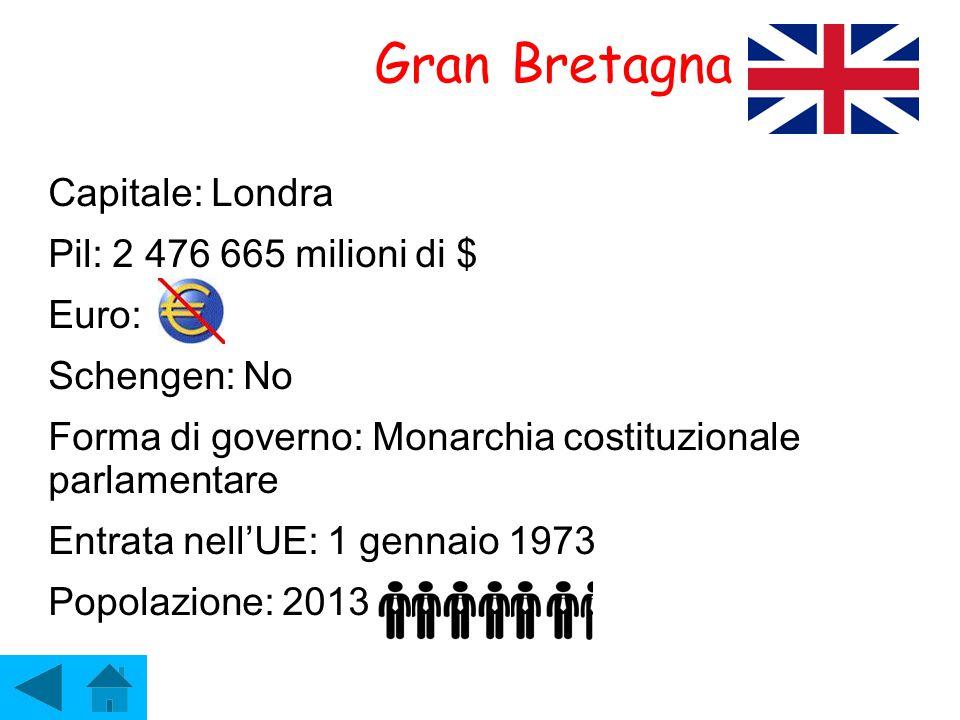 Gran Bretagna Capitale: Londra Pil: 2 476 665 milioni di $ Euro: Schengen: No Forma di governo: Monarchia costituzionale parlamentare Entrata nell'UE: