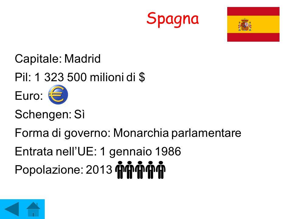 Spagna Capitale: Madrid Pil: 1 323 500 milioni di $ Euro: Schengen: Sì Forma di governo: Monarchia parlamentare Entrata nell'UE: 1 gennaio 1986 Popola
