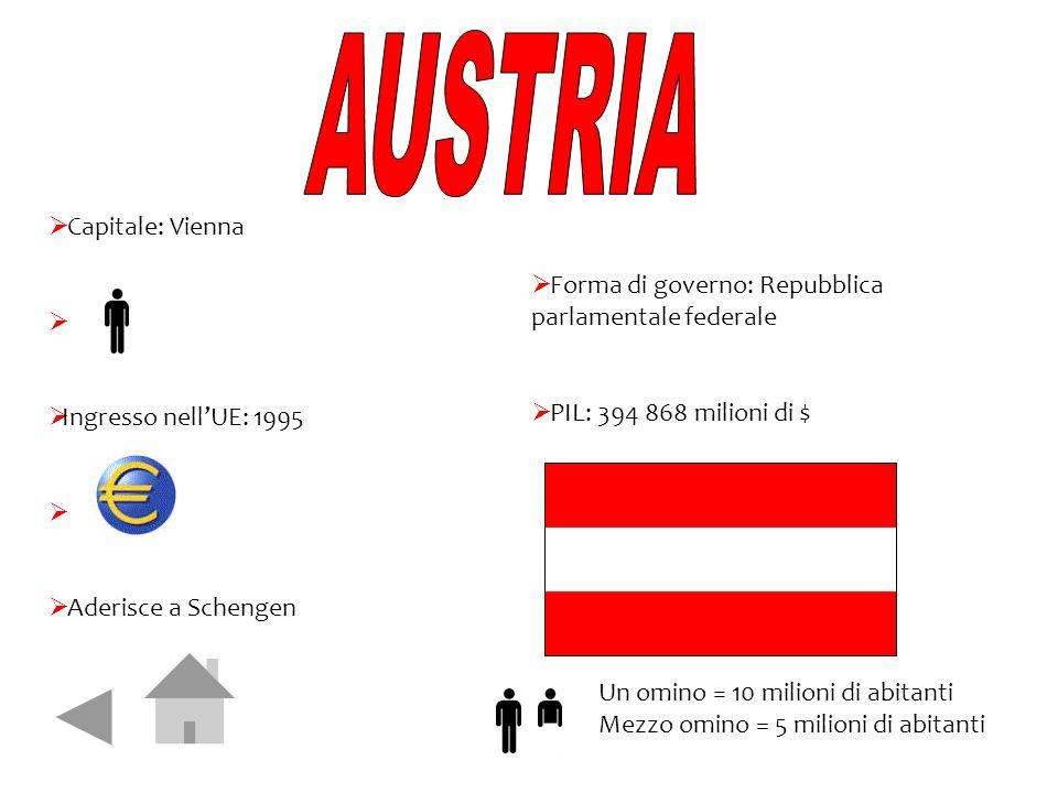  Capitale: Vienna   Ingresso nell'UE: 1995   Aderisce a Schengen  Forma di governo: Repubblica parlamentale federale  PIL: 394 868 milioni di $