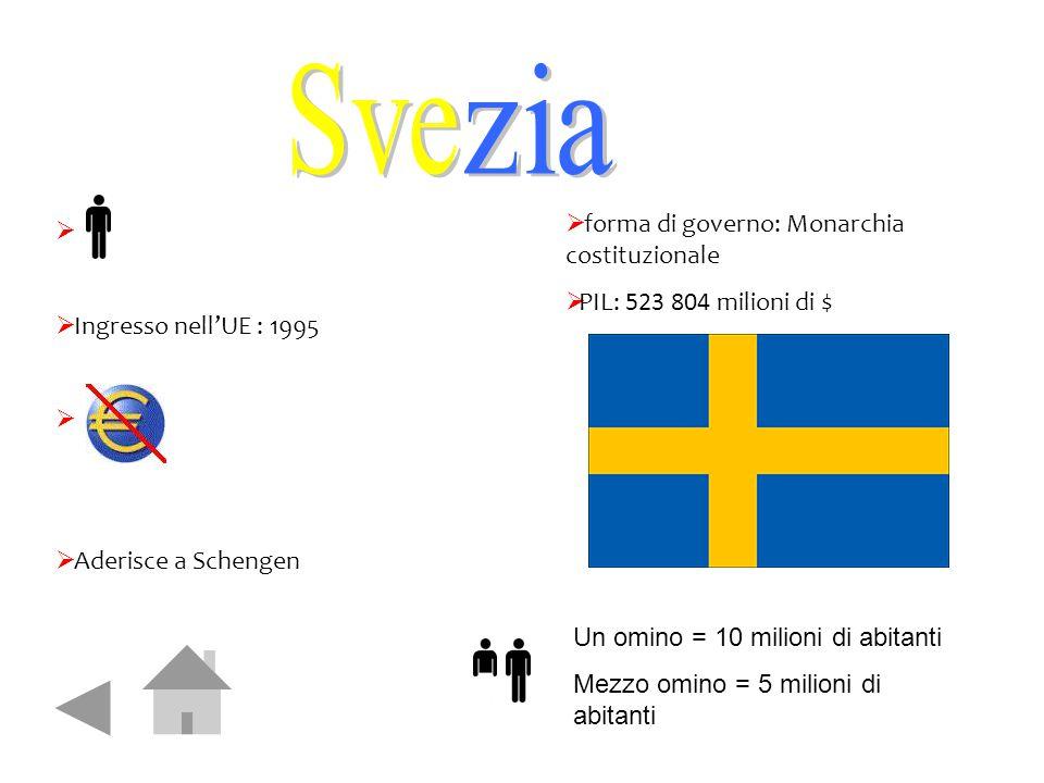 Un omino = 10 milioni di abitanti Mezzo omino = 5 milioni di abitanti   Ingresso nell'UE : 1995   Aderisce a Schengen  forma di governo: Monarchi
