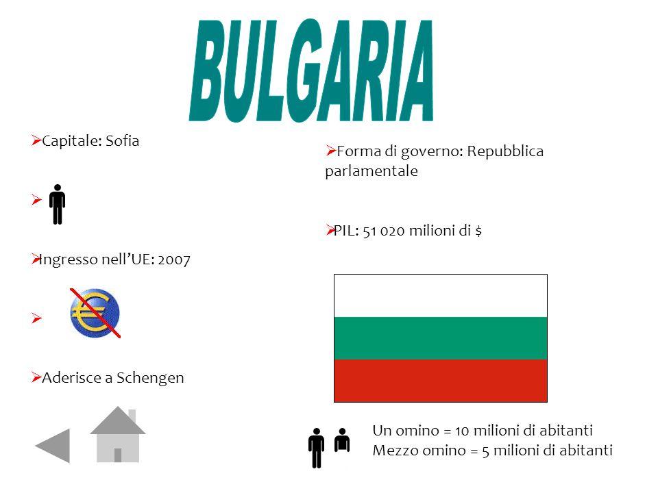  Capitale: Sofia   Ingresso nell'UE: 2007   Aderisce a Schengen  Forma di governo: Repubblica parlamentale  PIL: 51 020 milioni di $ Un omino =