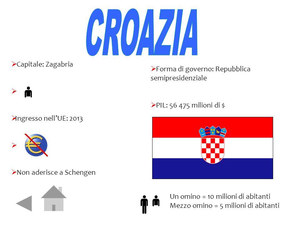  Capitale: Zagabria   Ingresso nell'UE: 2013   Non aderisce a Schengen  Forma di governo: Repubblica semipresidenziale  PIL: 56 475 milioni di