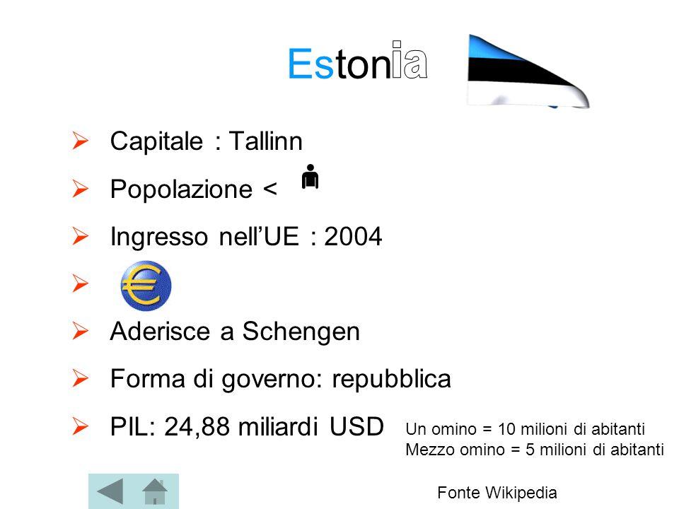 Eston  Capitale : Tallinn  Popolazione <  Ingresso nell'UE : 2004   Aderisce a Schengen  Forma di governo: repubblica  PIL: 24,88 miliardi USD