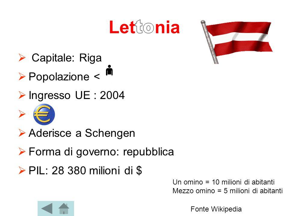 Let nia  Capitale: Riga  Popolazione <  Ingresso UE : 2004   Aderisce a Schengen  Forma di governo: repubblica  PIL: 28 380 milioni di $ Fonte