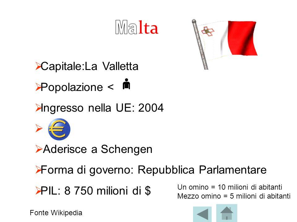 lta  Capitale:La Valletta  Popolazione <  Ingresso nella UE: 2004   Aderisce a Schengen  Forma di governo: Repubblica Parlamentare  PIL: 8 750