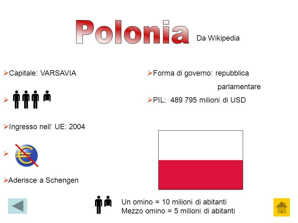  Capitale: VARSAVIA   Ingresso nell' UE: 2004   Aderisce a Schengen  Forma di governo: repubblica parlamentare  PIL: 489 795 milioni di USD Da
