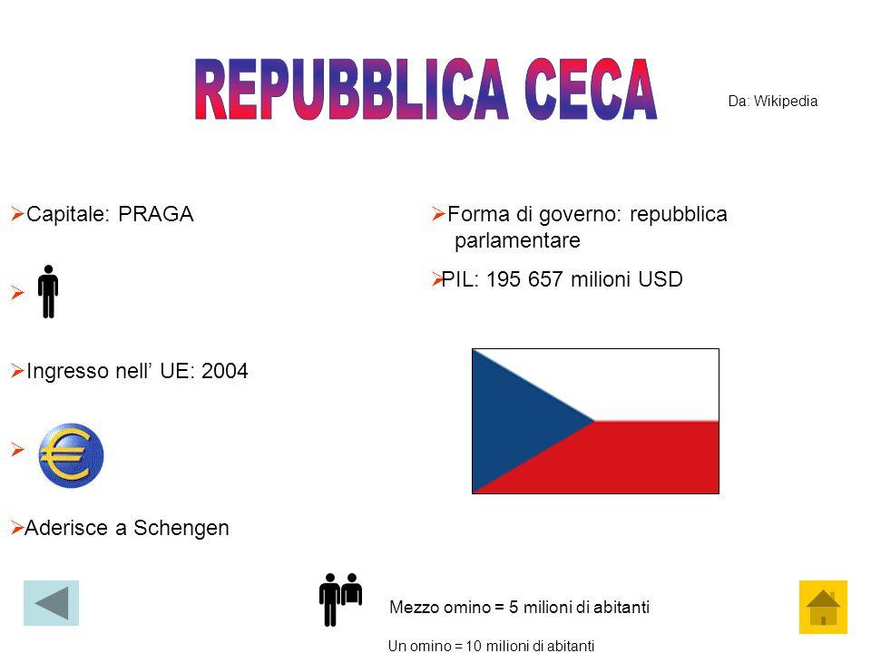  Capitale: PRAGA   Ingresso nell' UE: 2004   Aderisce a Schengen  Forma di governo: repubblica parlamentare  PIL: 195 657 milioni USD Mezzo omi