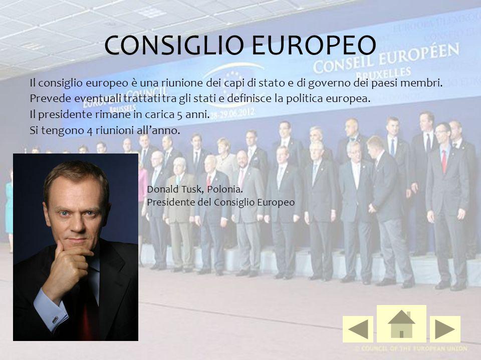 CONSIGLIO EUROPEO Il consiglio europeo è una riunione dei capi di stato e di governo dei paesi membri. Prevede eventuali trattati tra gli stati e defi