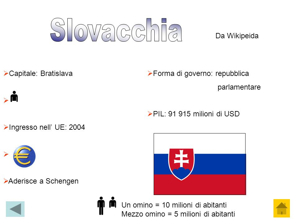  Capitale: Bratislava   Ingresso nell' UE: 2004   Aderisce a Schengen  Forma di governo: repubblica parlamentare  PIL: 91 915 milioni di USD Un