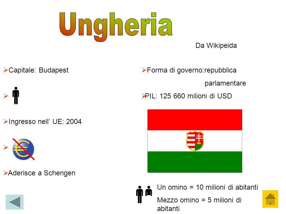  Capitale: Budapest   Ingresso nell' UE: 2004   Aderisce a Schengen  Forma di governo:repubblica parlamentare  PIL: 125 660 milioni di USD Da W