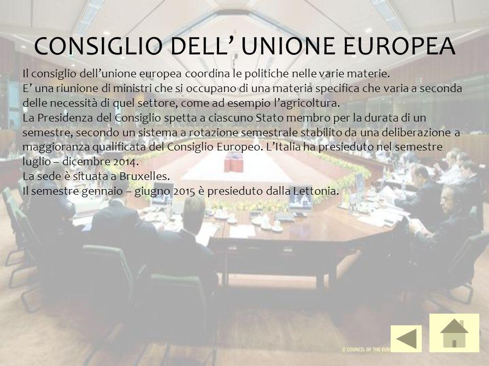 CONSIGLIO DELL' UNIONE EUROPEA Il consiglio dell'unione europea coordina le politiche nelle varie materie. E' una riunione di ministri che si occupano