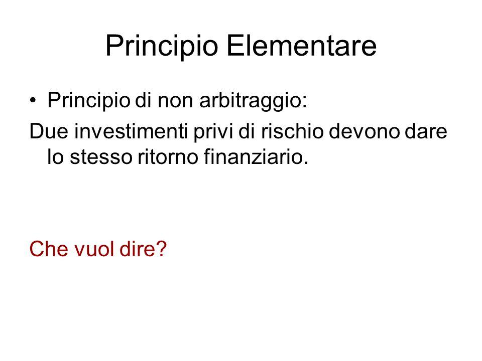 Principio Elementare Principio di non arbitraggio: Due investimenti privi di rischio devono dare lo stesso ritorno finanziario.