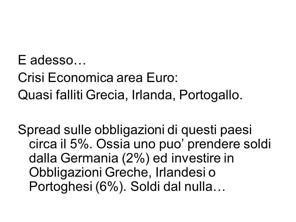 E adesso… Crisi Economica area Euro: Quasi falliti Grecia, Irlanda, Portogallo.