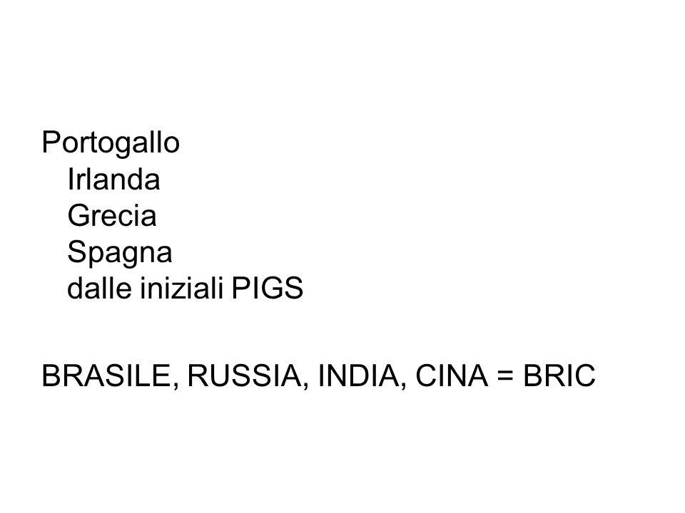 Portogallo Irlanda Grecia Spagna dalle iniziali PIGS BRASILE, RUSSIA, INDIA, CINA = BRIC