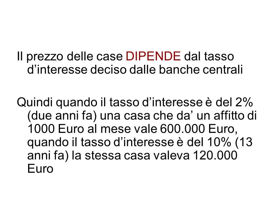 Il prezzo delle case DIPENDE dal tasso d'interesse deciso dalle banche centrali Quindi quando il tasso d'interesse è del 2% (due anni fa) una casa che da' un affitto di 1000 Euro al mese vale 600.000 Euro, quando il tasso d'interesse è del 10% (13 anni fa) la stessa casa valeva 120.000 Euro