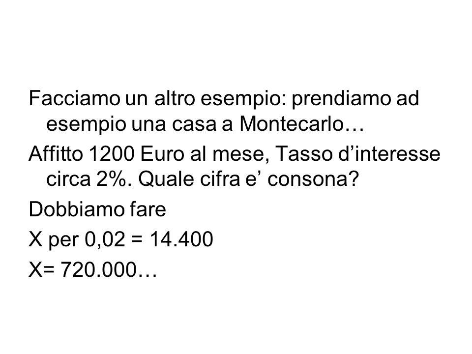 Facciamo un altro esempio: prendiamo ad esempio una casa a Montecarlo… Affitto 1200 Euro al mese, Tasso d'interesse circa 2%.