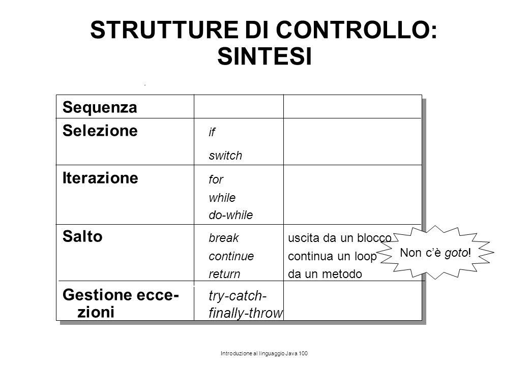 Introduzione al linguaggio Java 100 STRUTTURE DI CONTROLLO: SINTESI Sequenza Selezione if switch Iterazione for while do-while Salto break uscita da u