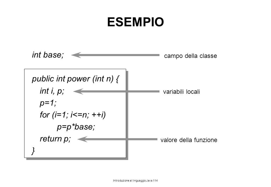 Introduzione al linguaggio Java 114 ESEMPIO int base; public int power (int n) { int i, p; p=1; for (i=1; i<=n; ++i) p=p*base; return p; } campo della