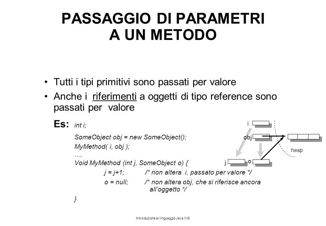 Introduzione al linguaggio Java 119 PASSAGGIO DI PARAMETRI A UN METODO Tutti i tipi primitivi sono passati per valore Anche i riferimenti a oggetti di