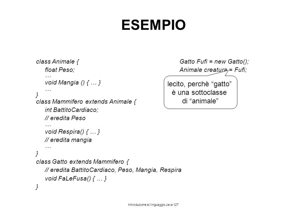 Introduzione al linguaggio Java 127 ESEMPIO class Animale { Gatto Fufi = new Gatto(); float Peso; Animale creatura = Fufi; … void Mangia () { … } … }