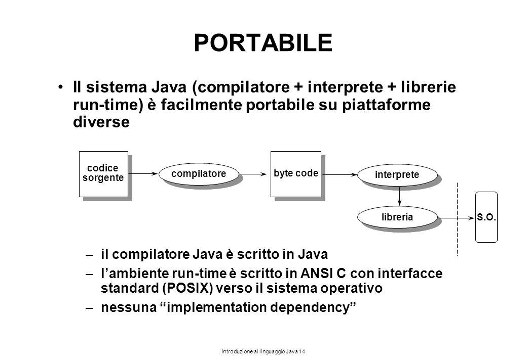 Introduzione al linguaggio Java 14 Il sistema Java (compilatore + interprete + librerie run-time) è facilmente portabile su piattaforme diverse PORTAB
