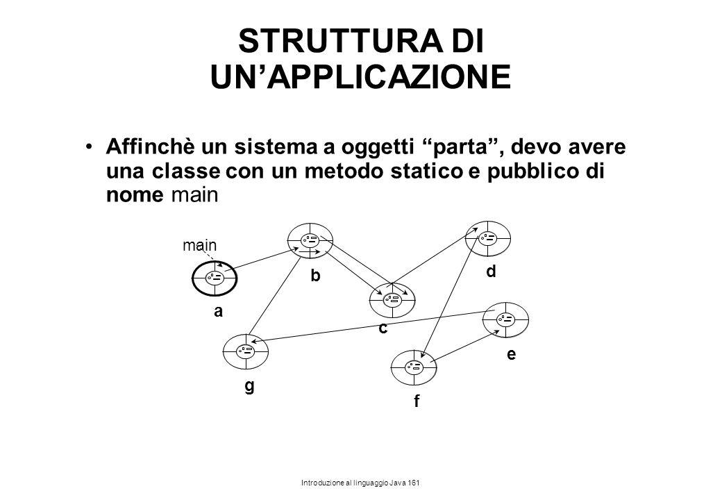 """Introduzione al linguaggio Java 161 STRUTTURA DI UN'APPLICAZIONE Affinchè un sistema a oggetti """"parta"""", devo avere una classe con un metodo statico e"""