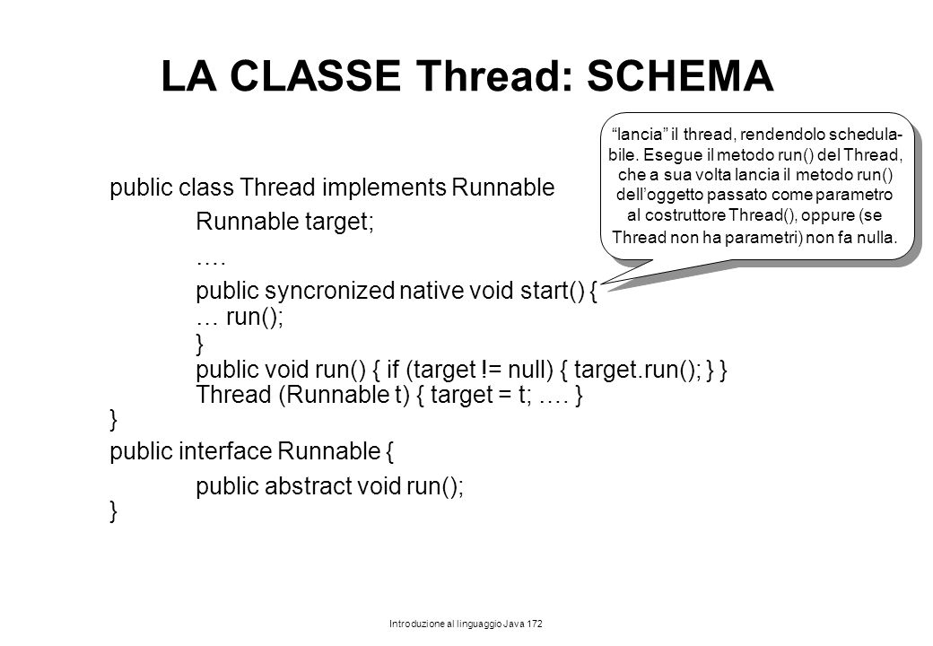Introduzione al linguaggio Java 172 LA CLASSE Thread: SCHEMA public class Thread implements Runnable Runnable target; …. public syncronized native voi
