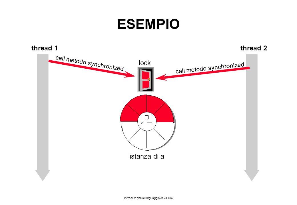 Introduzione al linguaggio Java 186 ESEMPIO thread 1thread 2 istanza di a lock call metodo synchronized