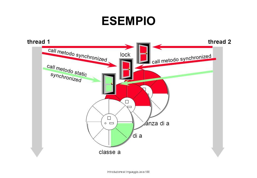 Introduzione al linguaggio Java 188 istanza di a ESEMPIO thread 1thread 2 istanza di a lock call metodo synchronized classe a call metodo static synch