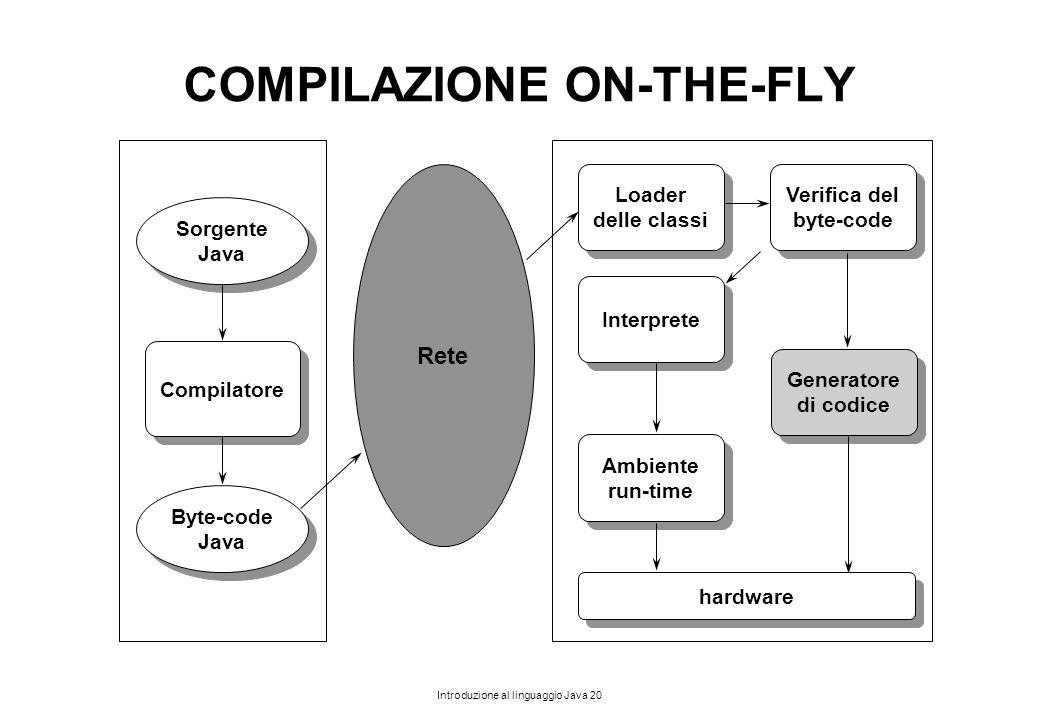 Introduzione al linguaggio Java 20 COMPILAZIONE ON-THE-FLY Compilatore Byte-code Java Byte-code Java Rete hardware Loader delle classi Loader delle cl