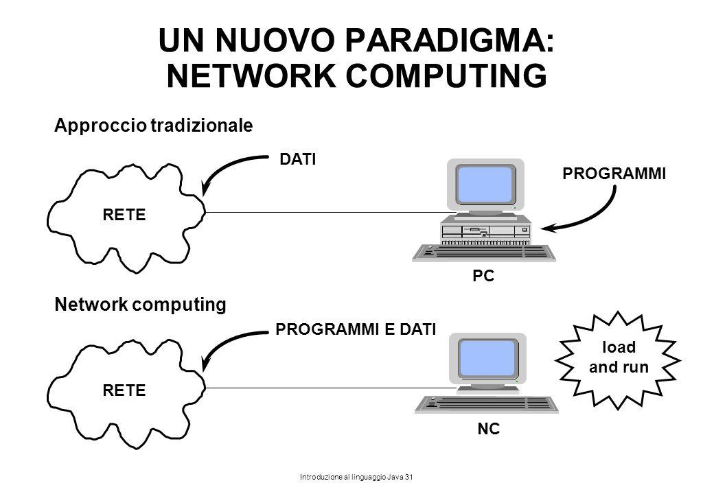 Introduzione al linguaggio Java 31 UN NUOVO PARADIGMA: NETWORK COMPUTING Approccio tradizionale Network computing PROGRAMMI DATI RETE PROGRAMMI E DATI